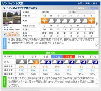 もてぎ天気予報.jpg