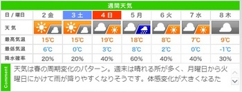 天気予報2.jpg